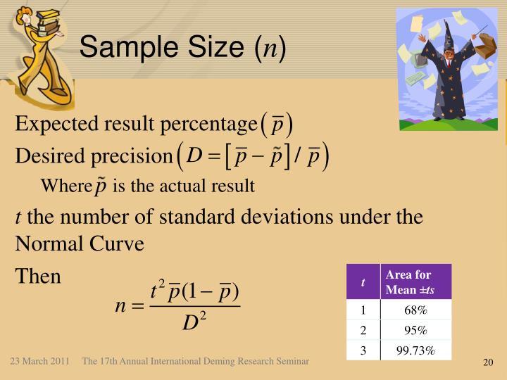Sample Size (