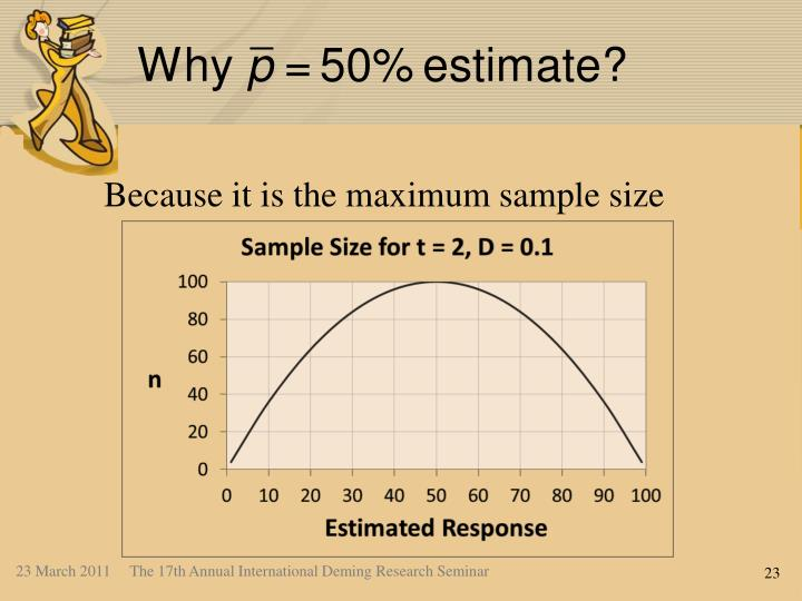 Because it is the maximum sample size