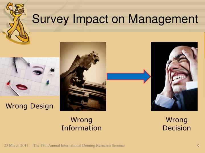 Survey Impact on Management