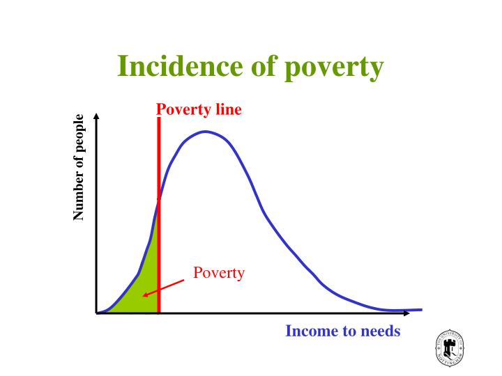 Incidence of poverty