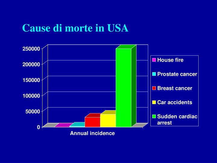 Cause di morte in USA
