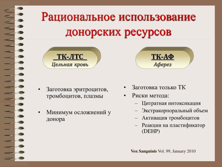 Заготовка эритроцитов, тромбоцитов