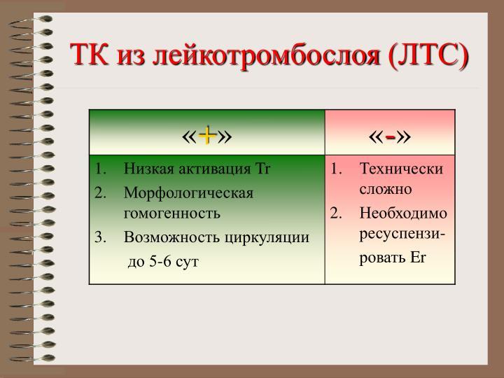 ТК из лейкотромбослоя