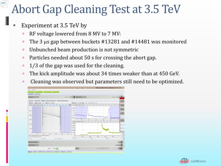 Abort Gap Cleaning Test at 3.5