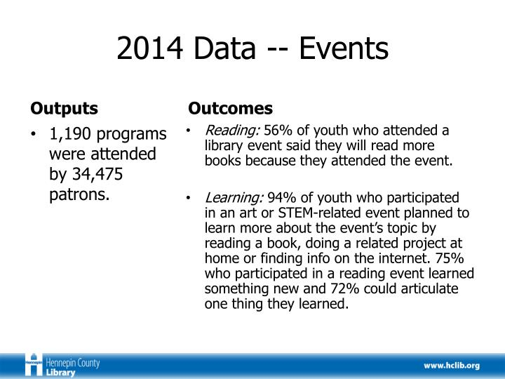 2014 Data -- Events