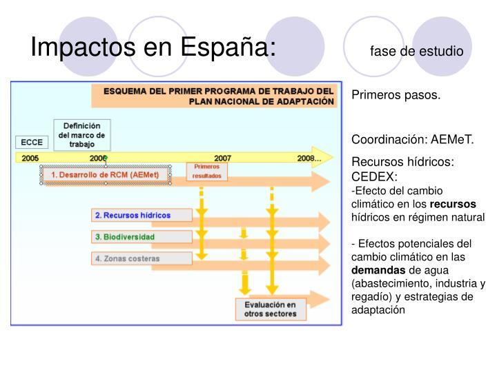 Impactos en España: