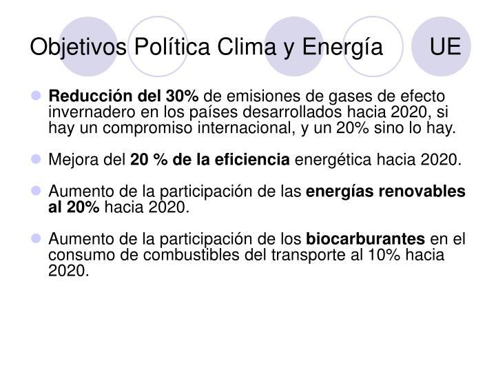 Objetivos Política Clima y Energía       UE