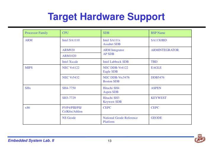 Target Hardware Support