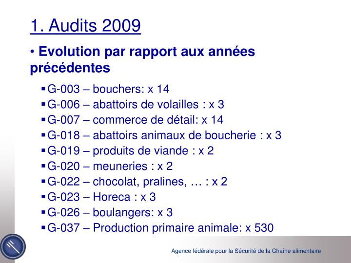 1. Audits 2009