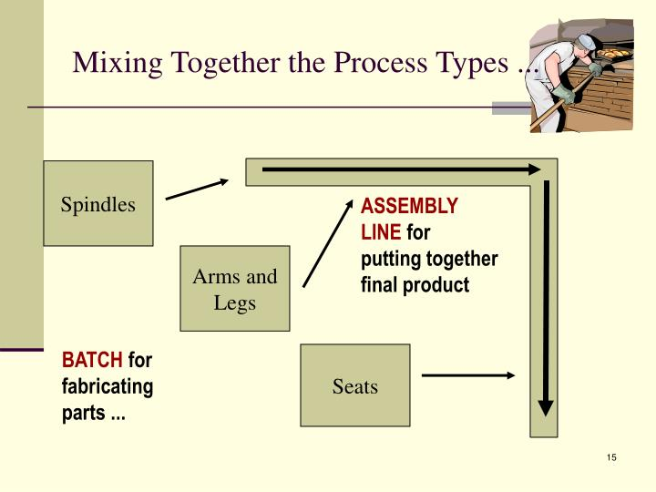 Mixing Together the Process Types ...