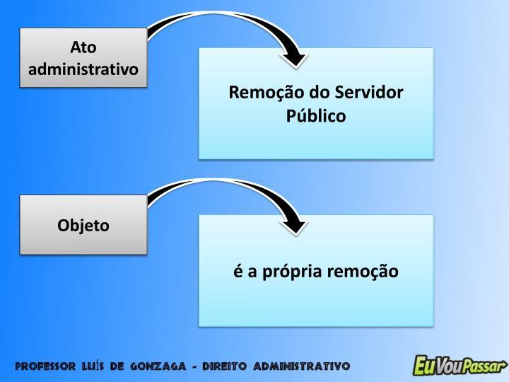 Ato administrativo