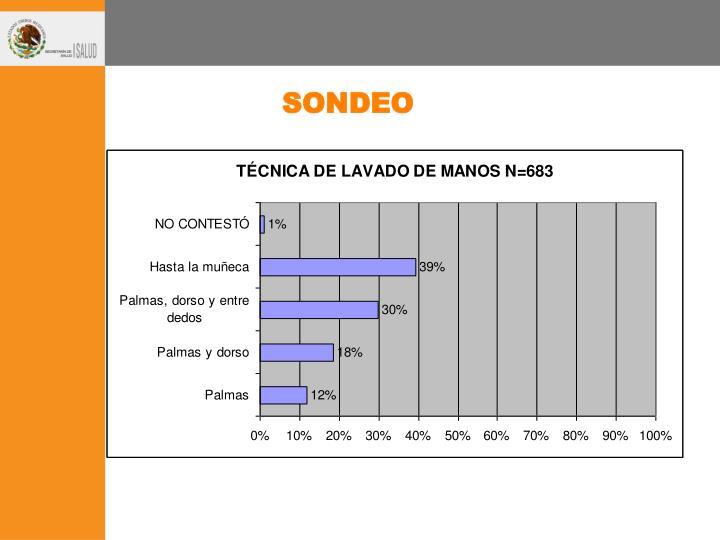 SONDEO