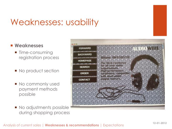 Weaknesses: usability