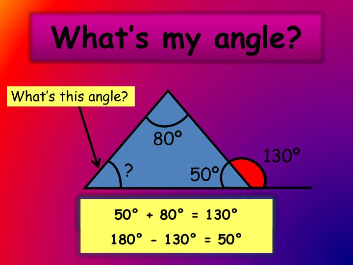 What's my angle?