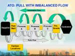 ato pull with imbalanced flow