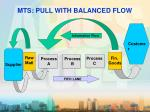 mts pull with balanced flow