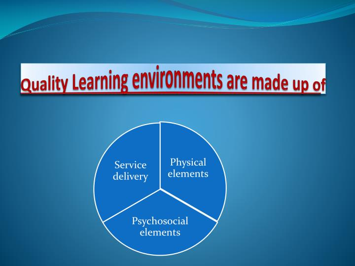 Quality Learning environments are made up o