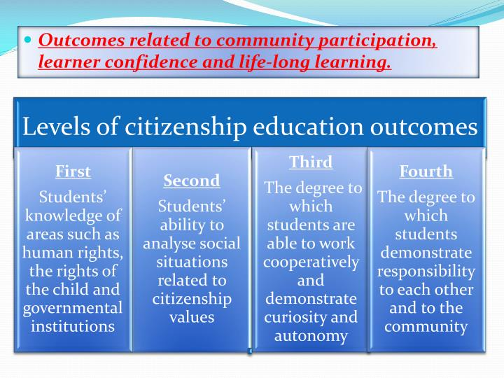 Outcomes related to community participation, learner confidence and life-long learning.