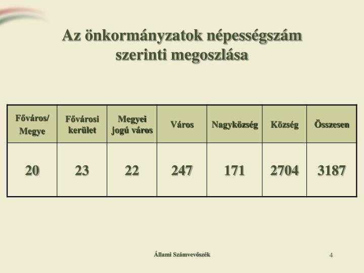 Az önkormányzatok népességszám