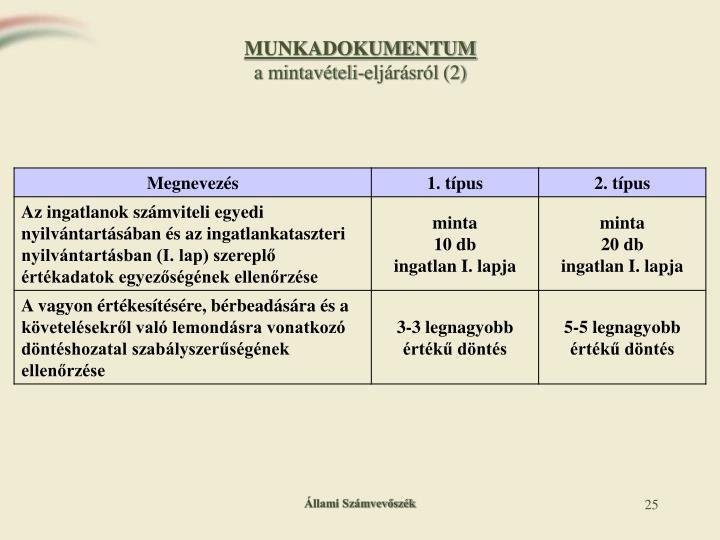 MUNKADOKUMENTUM