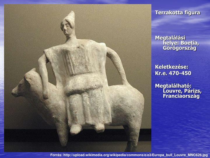 Terrakotta figura