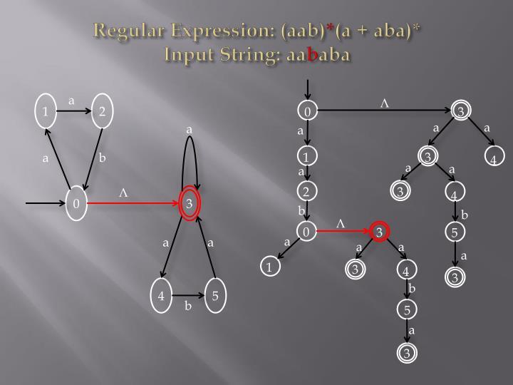 Regular Expression: (