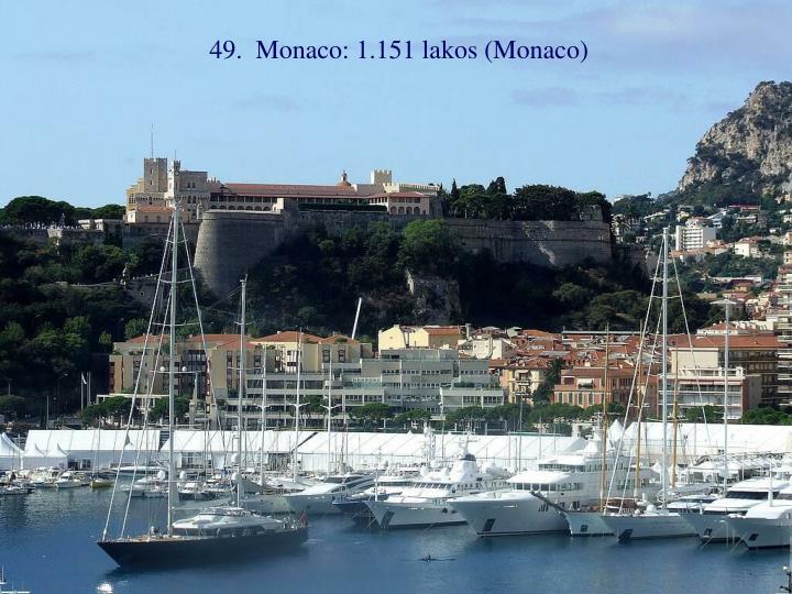 49.  Monaco: 1.151 lakos (Monaco)