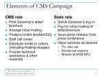 elements of cms campaign