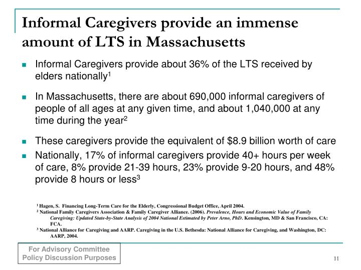 Informal Caregivers provide an immense amount of LTS in Massachusetts