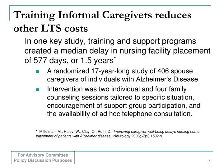 Training Informal Caregivers reduces other LTS costs