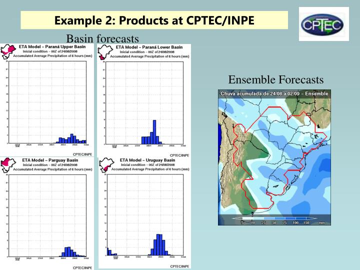 Example 2: Products at CPTEC/INPE
