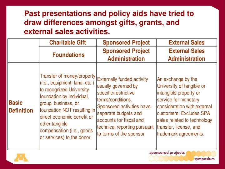 Past presentations and policy aids have tried to draw differences amongst gifts, grants, and external sales activities.