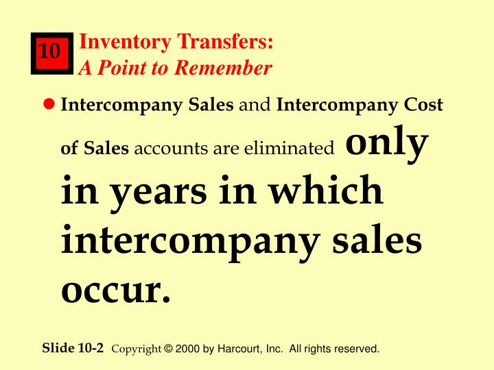 Inventory transfers a point to remember