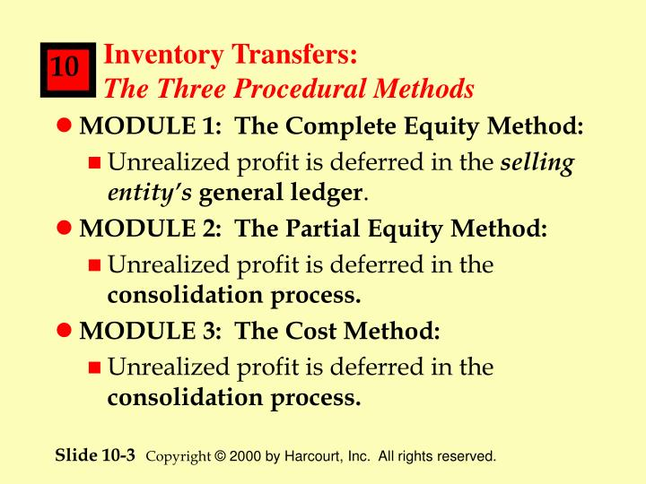 Inventory transfers the three procedural methods