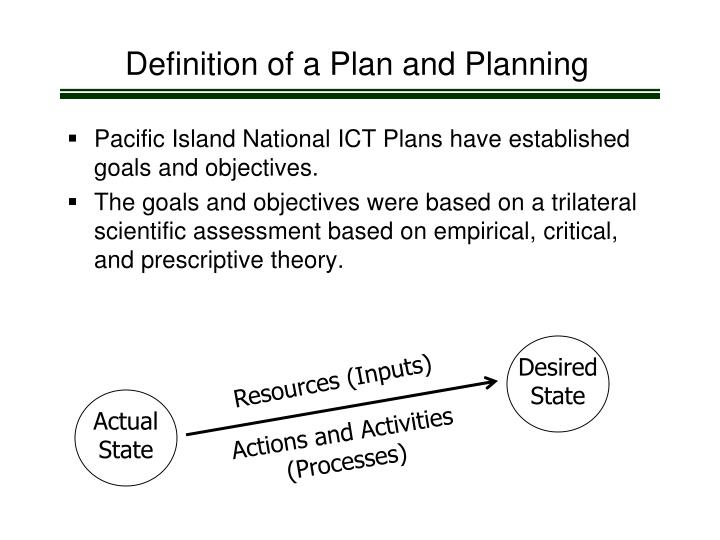 Definition of a Plan and Planning