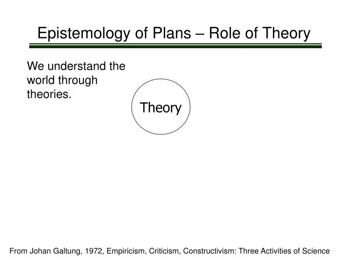 Epistemology of Plans – Role of Theory
