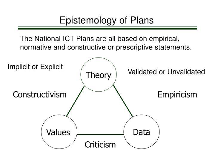 Epistemology of Plans