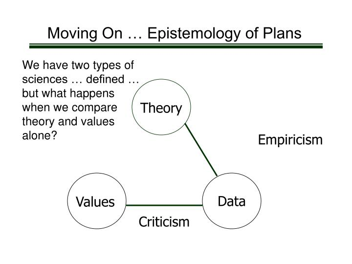 Moving On … Epistemology of Plans