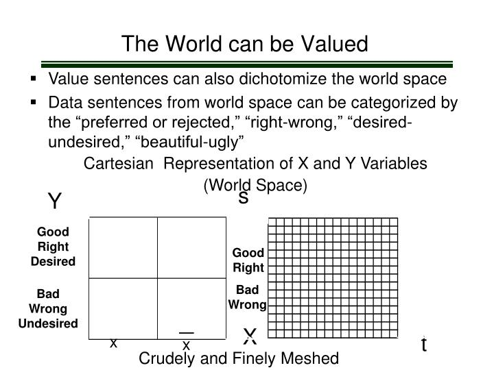 The World can be Valued