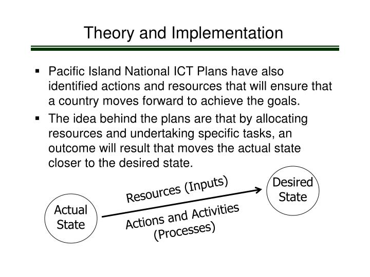 Theory and Implementation