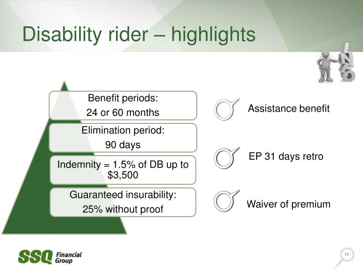 Disability rider – highlights