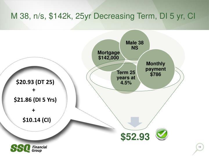 M 38, n/s, $142k, 25yr Decreasing Term, DI 5 yr, CI