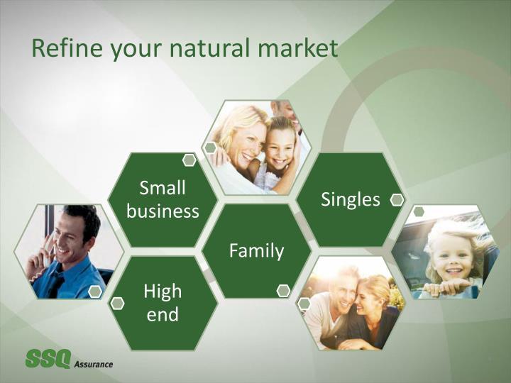 Refine your natural market