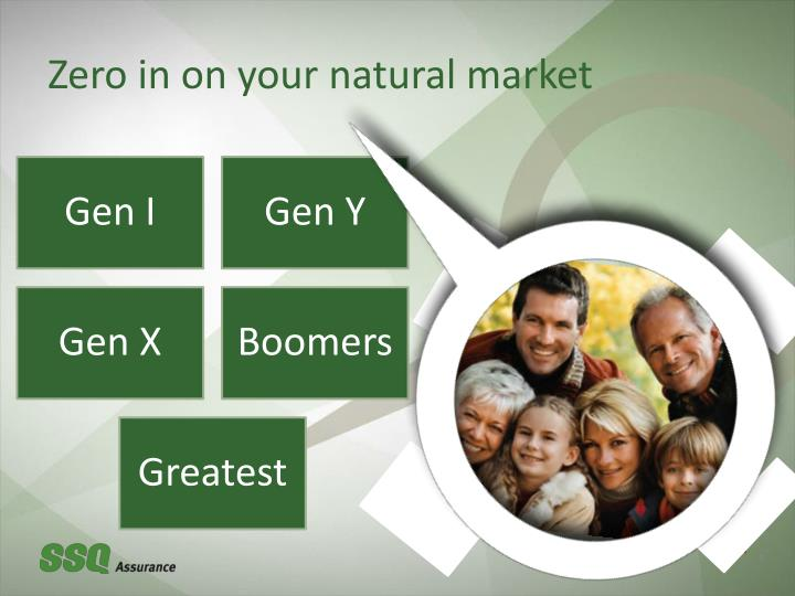 Zero in on your natural market