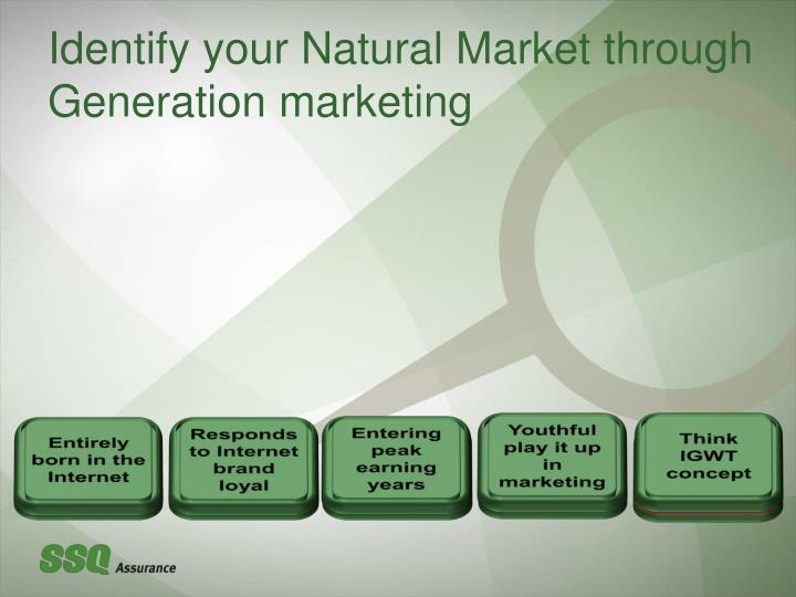 Identify your Natural Market through Generation marketing