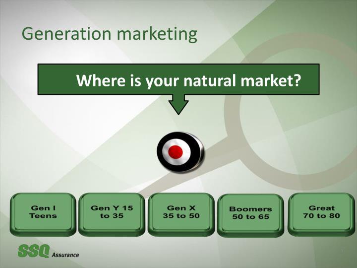 Generation marketing