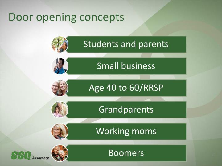 Door opening concepts