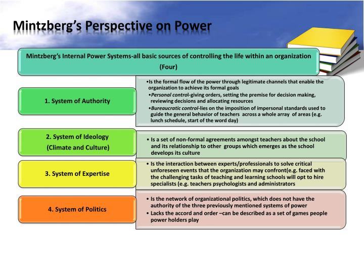 Mintzberg's Perspective on Power