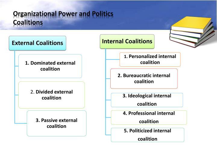 Organizational Power and Politics