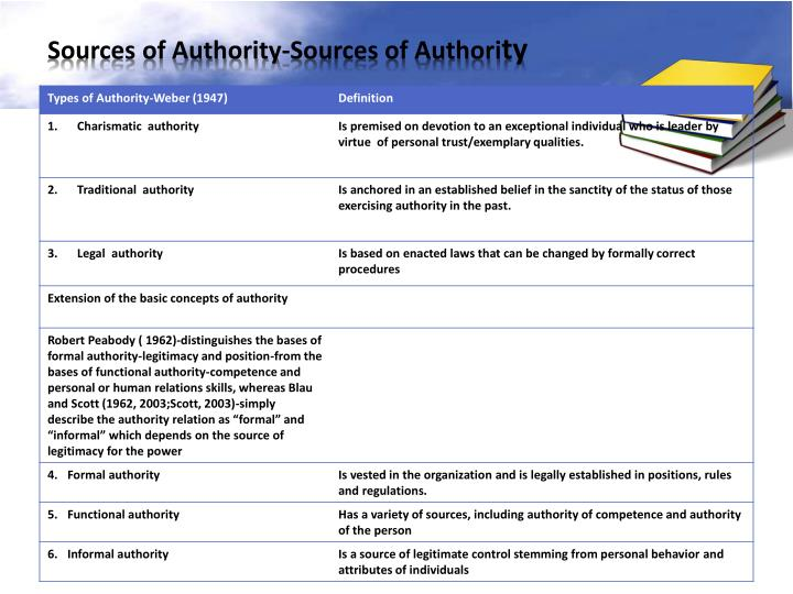 Sources of Authority-Sources of Authori